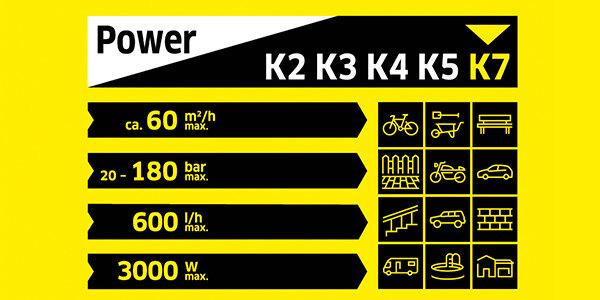 Kärcher K 7 Premium Full Control Plus Home Nettoyeur à haute pression
