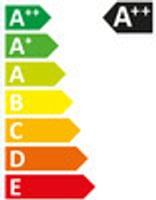 Energieeffizienzklasse: A + +