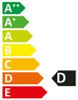 Energieeffizienzklasse: D