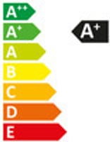 Energieeffizienzklasse: A +