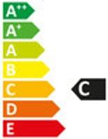 Etichetta energetica: C
