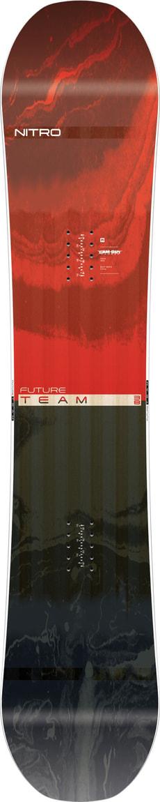 Future Team