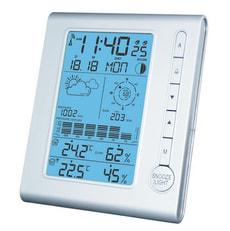 Station météo professionnelle sans fil TPW899