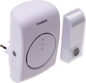 Gong-Kit EVO+ Plug-In
