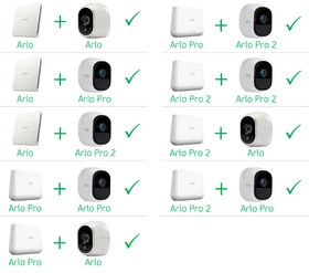 netgear arlo sicherheitssystem mit 1 hd kamera berwachungskamera kaufen bei. Black Bedroom Furniture Sets. Home Design Ideas