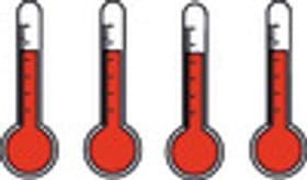 Indice de chaleur: Trés élevé