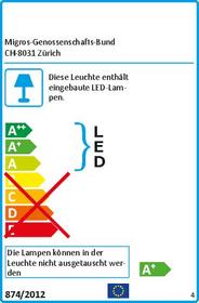 A++ - A (inkl. Leuchtmittel A+)