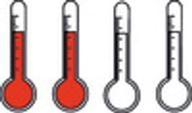 Indice de chaleur: moyen