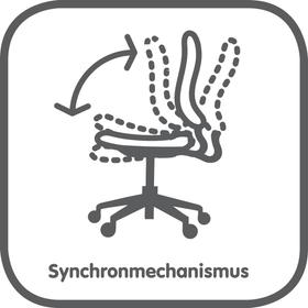 Synchromechanismus