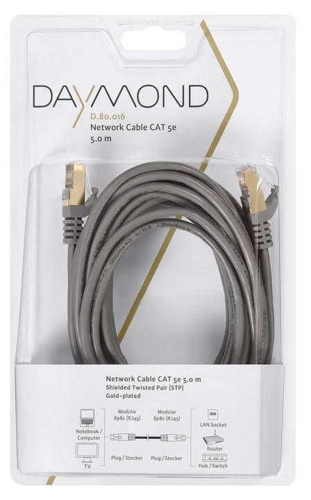 D.80.016 5m Cavi per rete Daymond 797967900000 N. figura 1