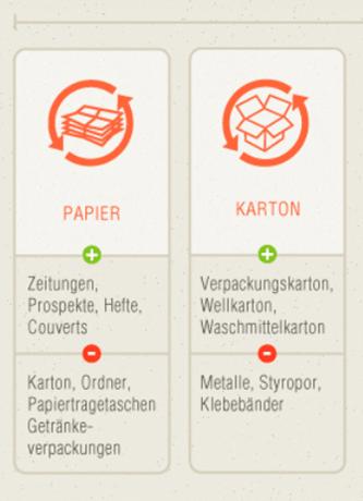 Piktogramme Papier- und Kartonrecycling
