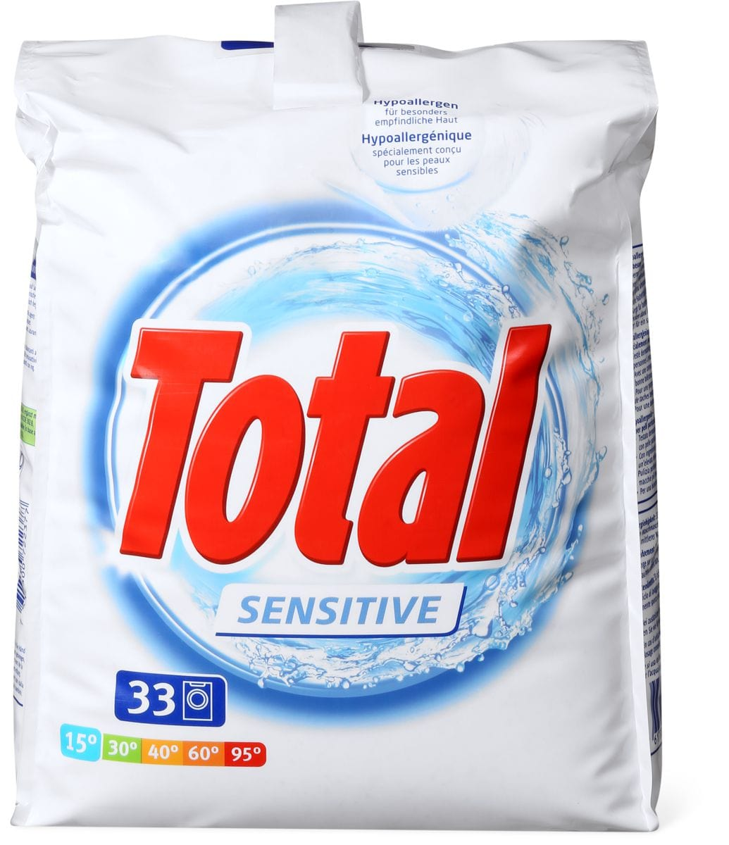 Total Sensitive