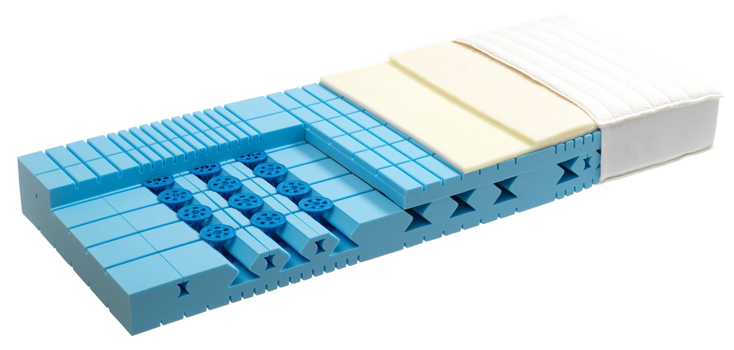bico PREMIOTOP S IV medium Matratze