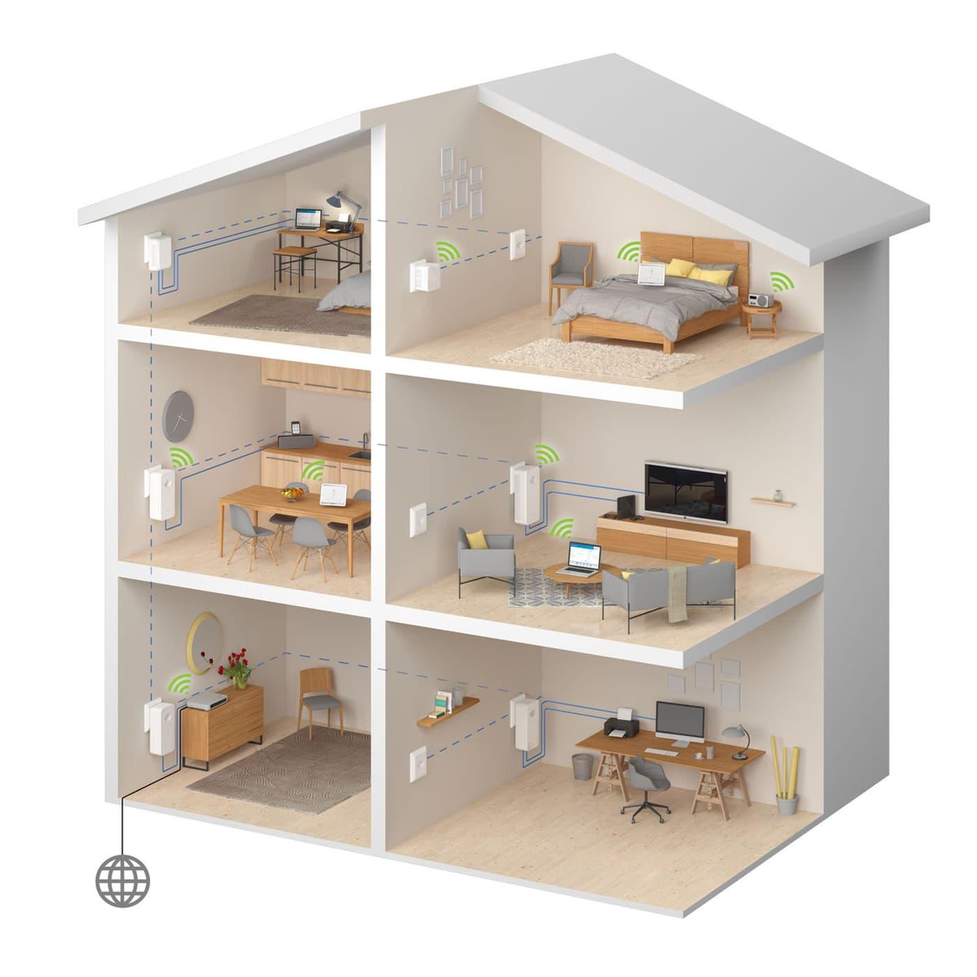 devolo dlan 1200 powerline starter kit migros. Black Bedroom Furniture Sets. Home Design Ideas