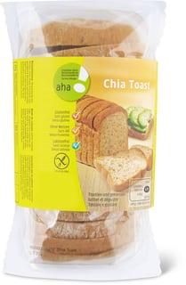 Chia Toast aha!